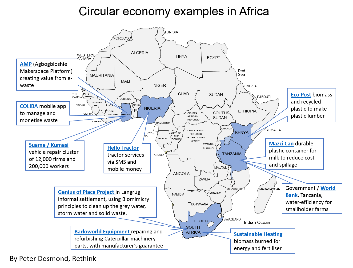 Circular economy examples in Africa, by Peter Desmond, Rethink