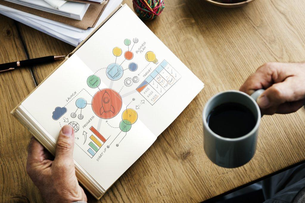 Circular economy coaching