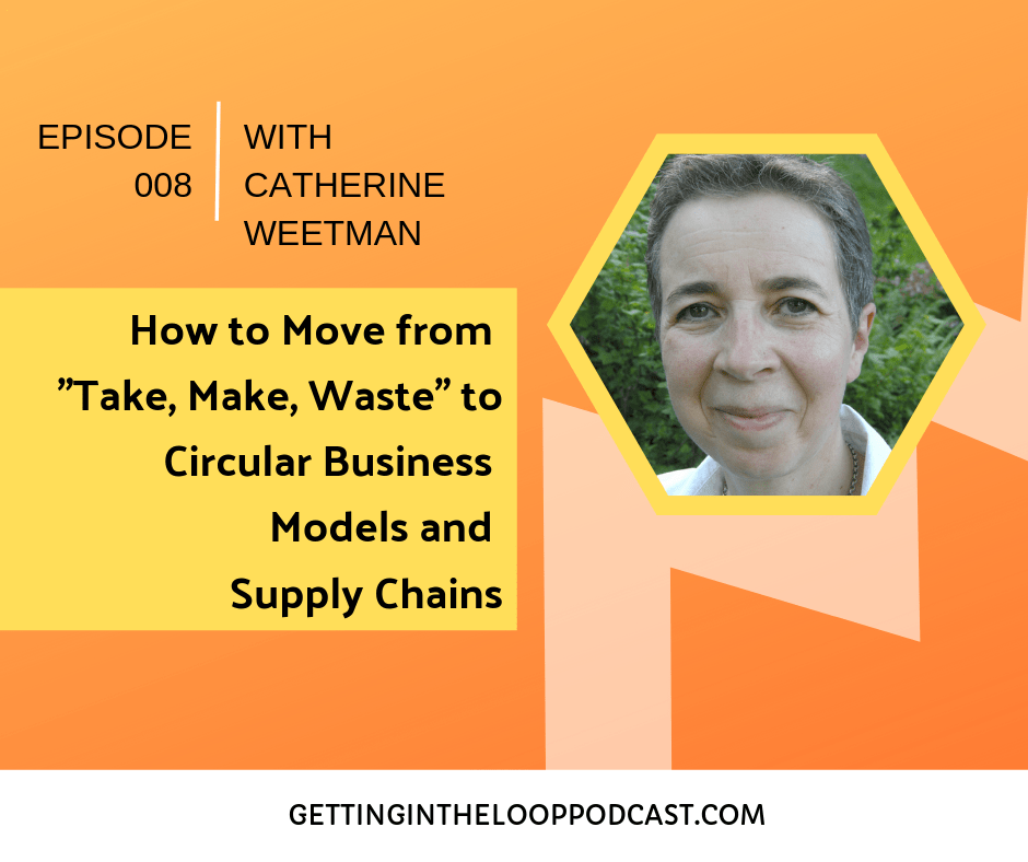 Getting in the Loop Circular Economy Podcast FB 008