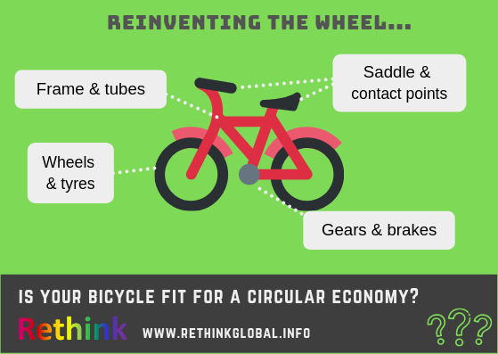 circular economy bicycle design