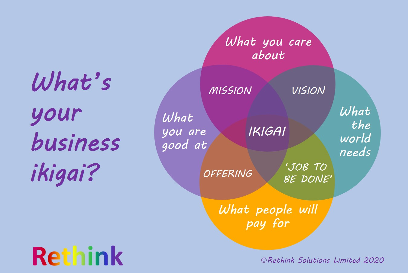 ikigai for business landscape