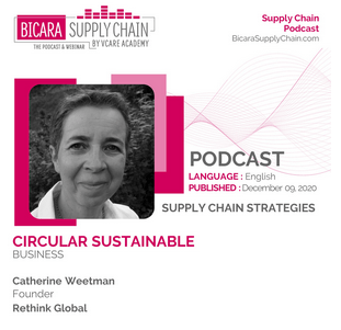 CW on Bicara Supply Chain podcast episode 114